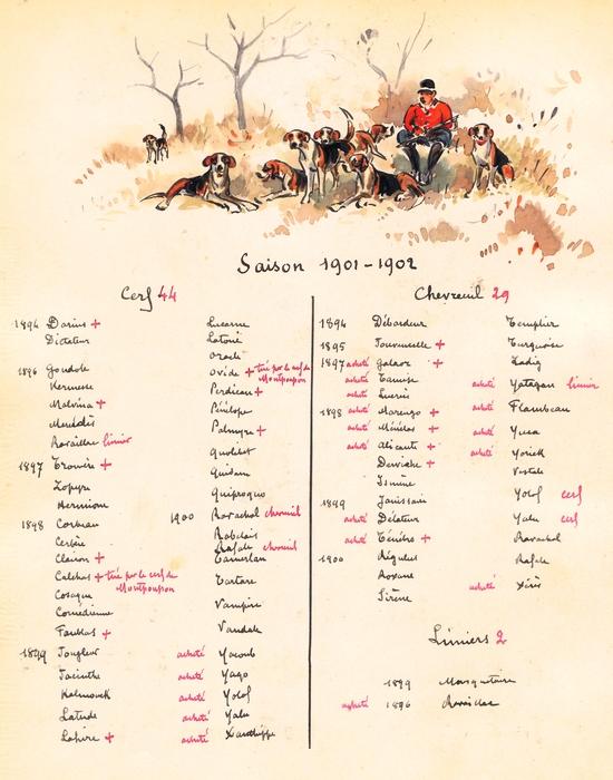 Liste de chiens 1901-1902 ; Pierre de La Verteville - Collections du Château de Montpoupon