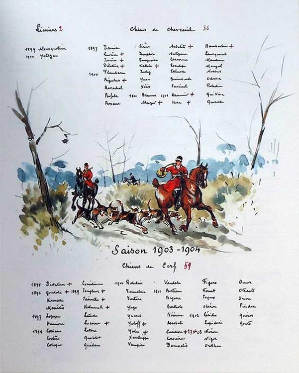 Liste de chiens en 1904